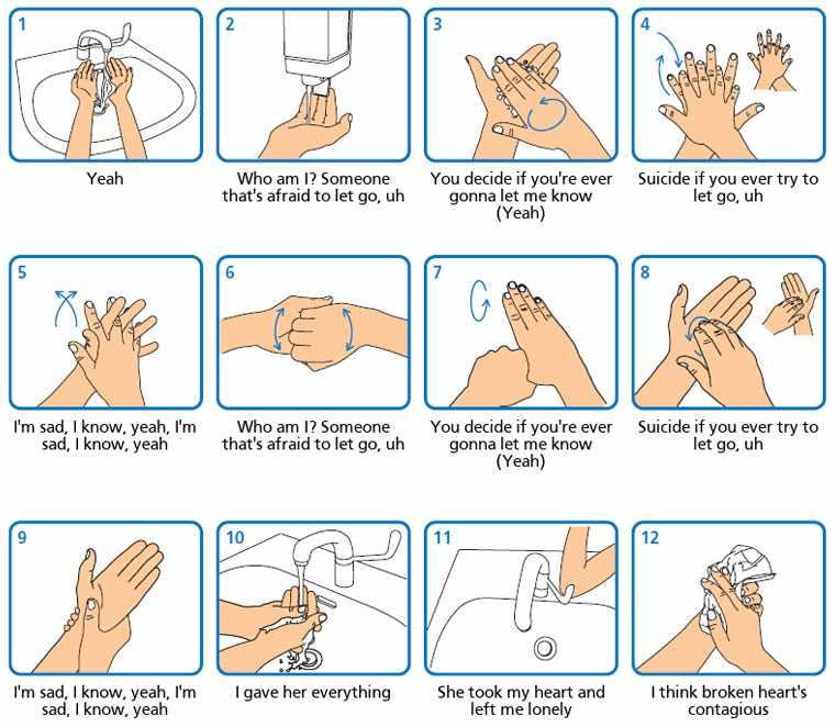 Чем заняться на карантине дома. Мойте руки правильно!