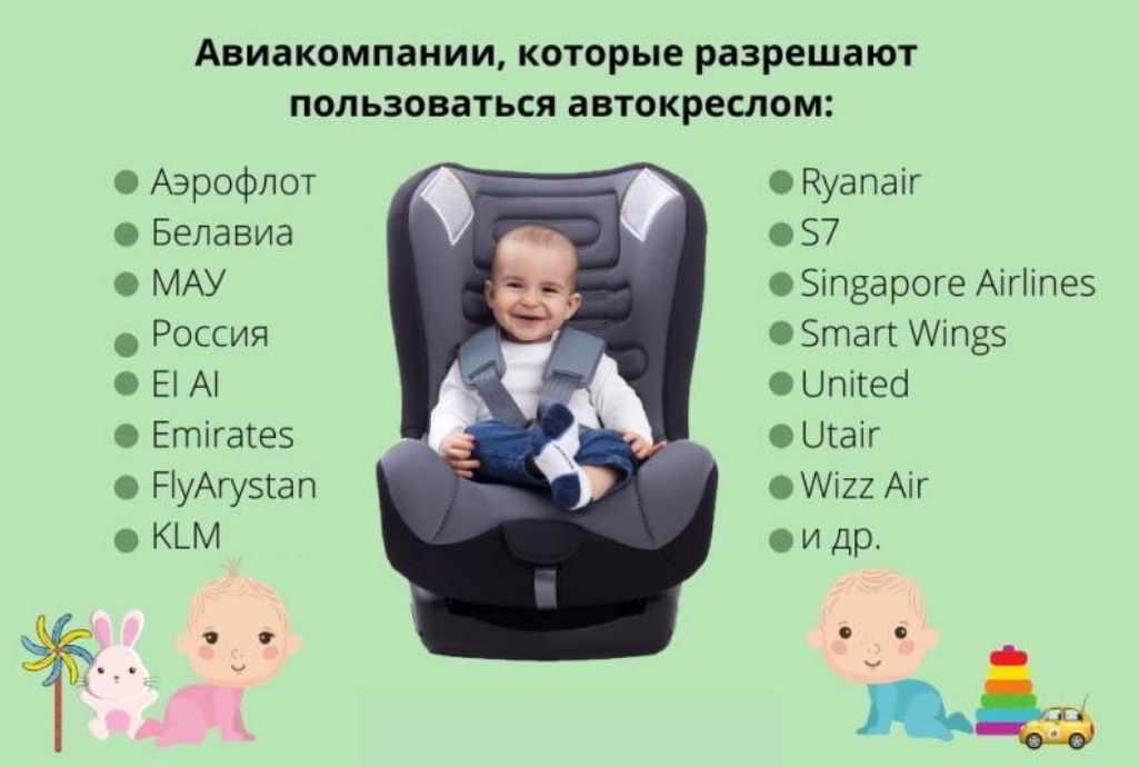 Список авиакомпаний которые разрешают пользоваться автокреслом