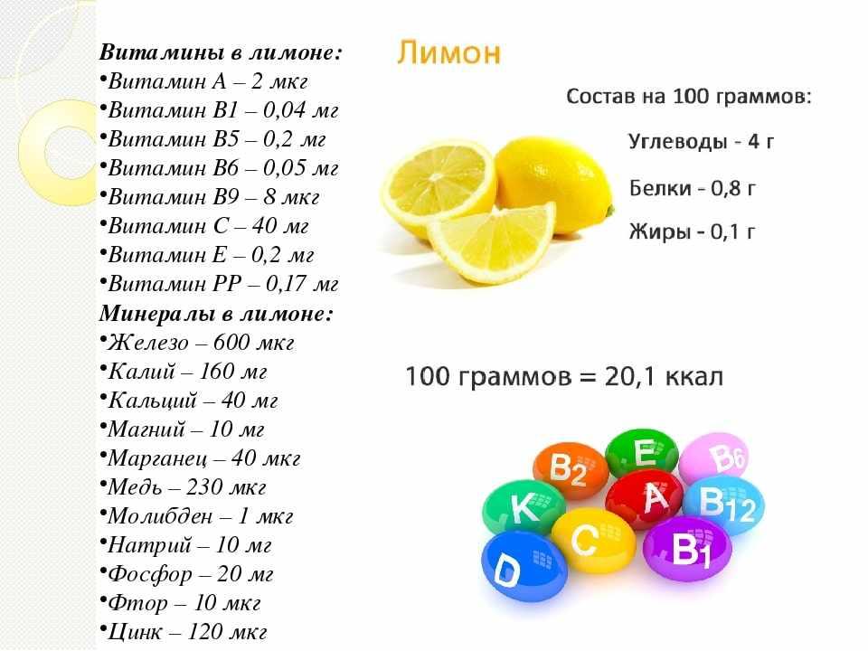 Состав лимона
