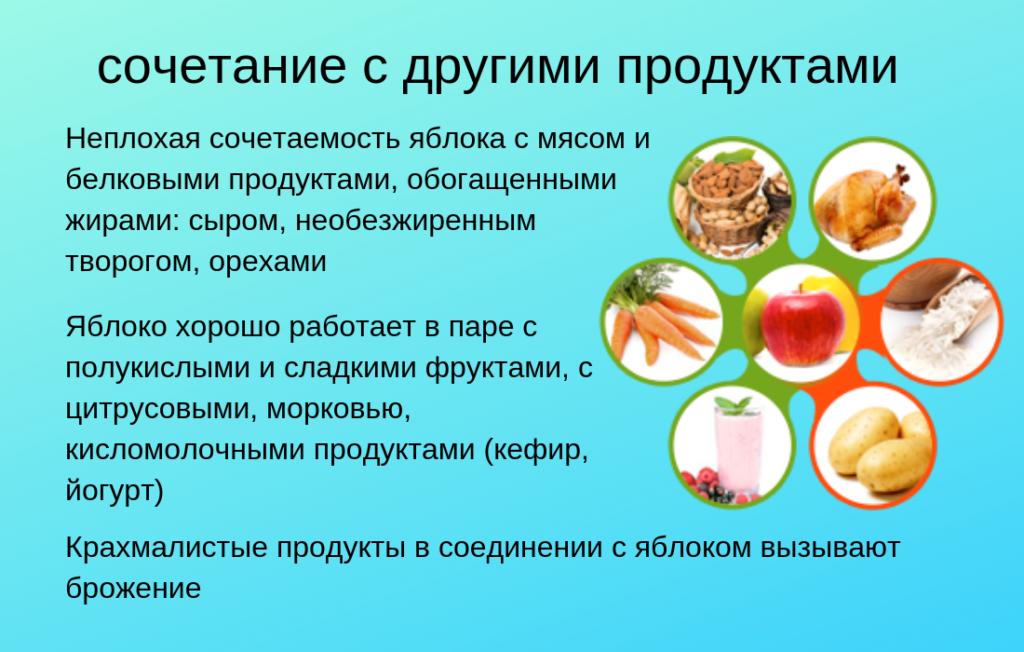 Сочетание яблока с другими продуктами
