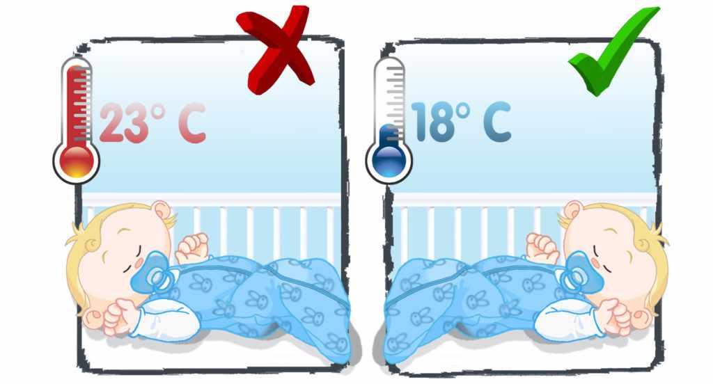 Температура воздуха для малышка