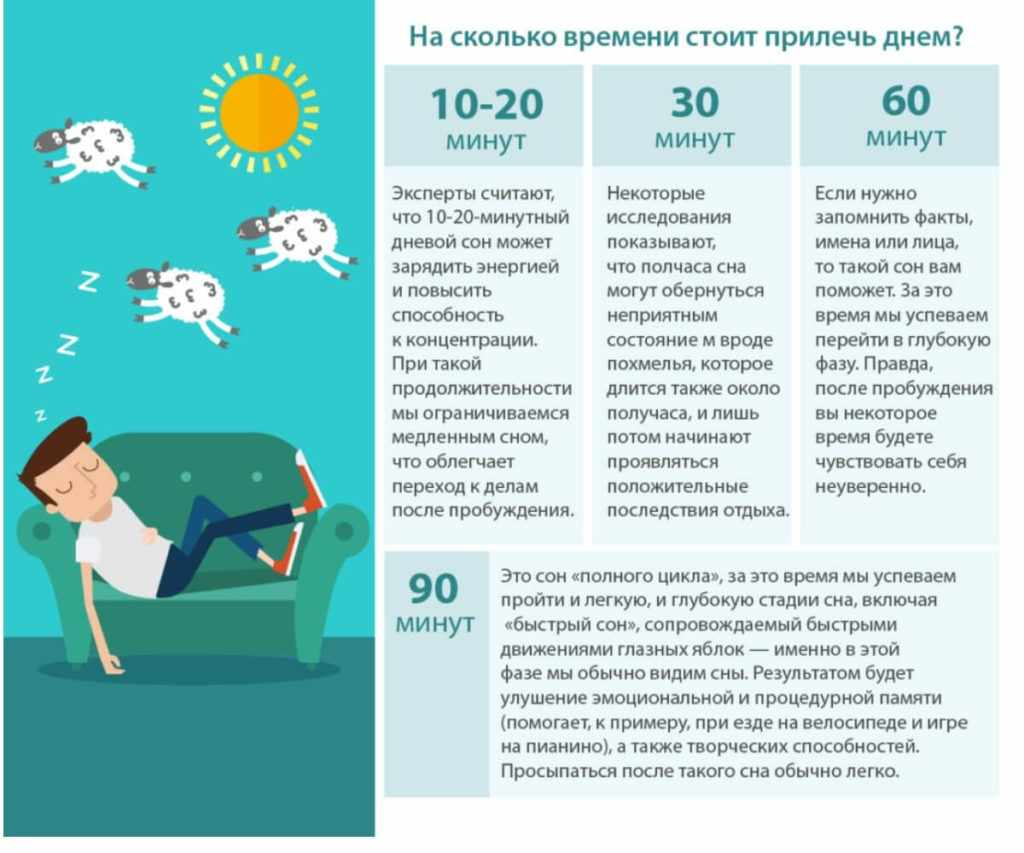 продолжительность дневного сна