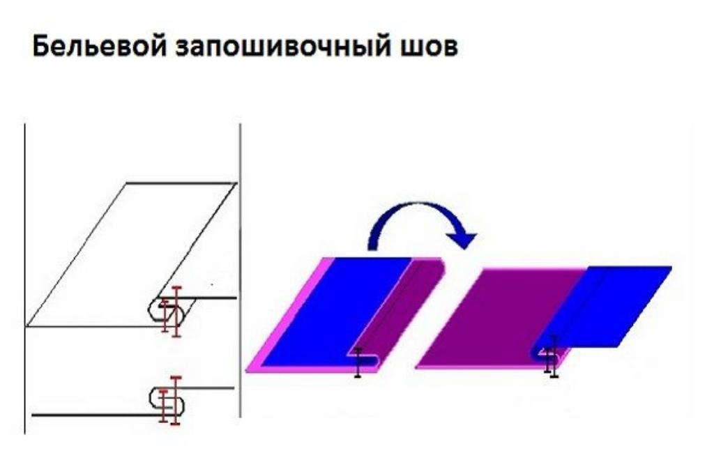 Схема бельевого запошивочного шва