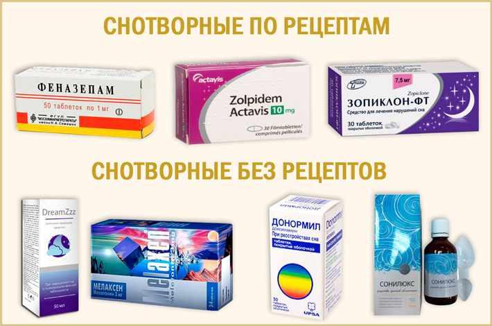Снотворные препараты которые продают по рецепту и без рецепта.