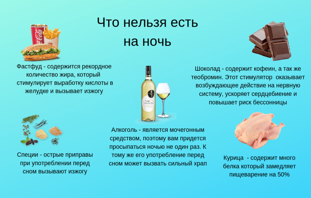 Продукты которые нельзя есть на ночь