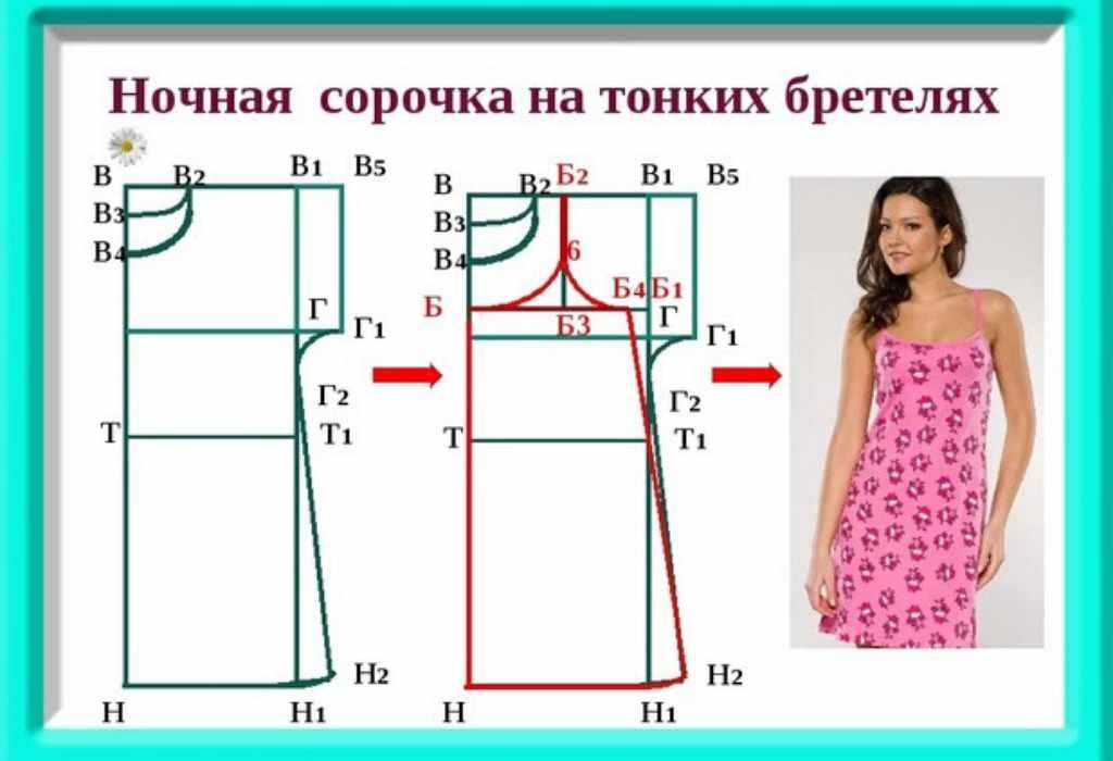 Выкройка и готовая модель ночной сорочки