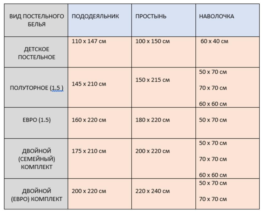 Таблица размеров постельного белья