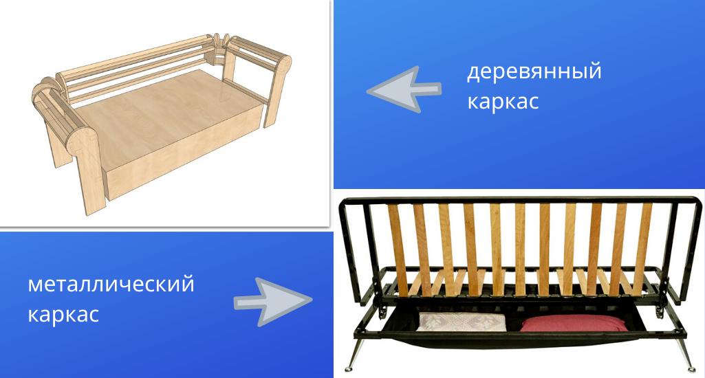 Основные виды материалов для изготовления каркаса дивана