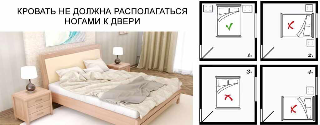 Схема расположения кровати